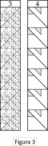 Figura 3 - Abaco promptuario