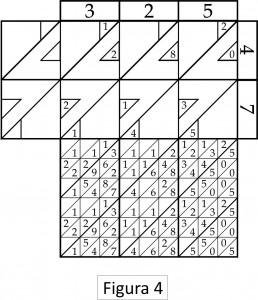Figura 4 - Ejemplo uso promptuario
