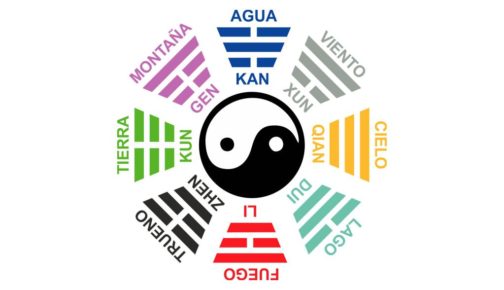 Octaedro I Ching, un juego de matemagia
