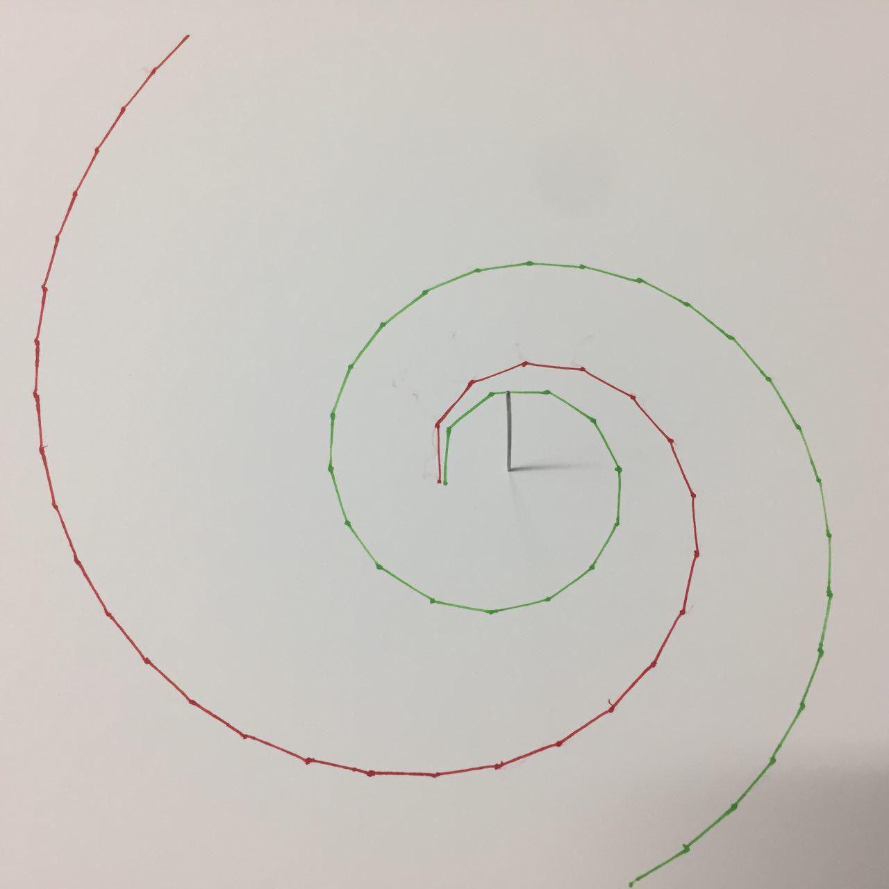 Una regla para dibujar espirales logarítmicas y deshacer mitos